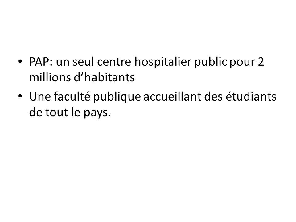 Le pays compte 1 Faculté de Médecine publique pour tout le pays 3 Facultés privées La FMP accepte chaque année 100 étudiants Les facultés privées: nombre mal défini