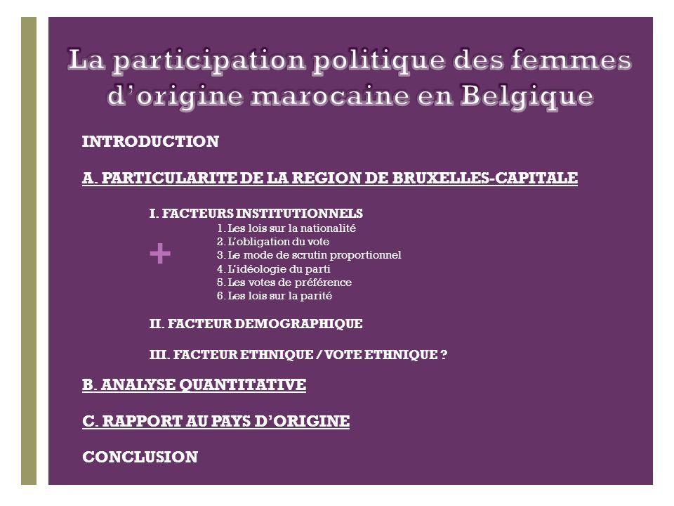 + Introduction Configuration inédite Enjeu électoral Illustration: Chambre des Représentants en 2006: 4% Sénat: double 8,45% ( femme dorigine marocaine) Objectif: Descriptif de la représentation politique des femmes dorigine marocaine à la Région de Bruxelles-Capitale Quid facteurs explicatifs.