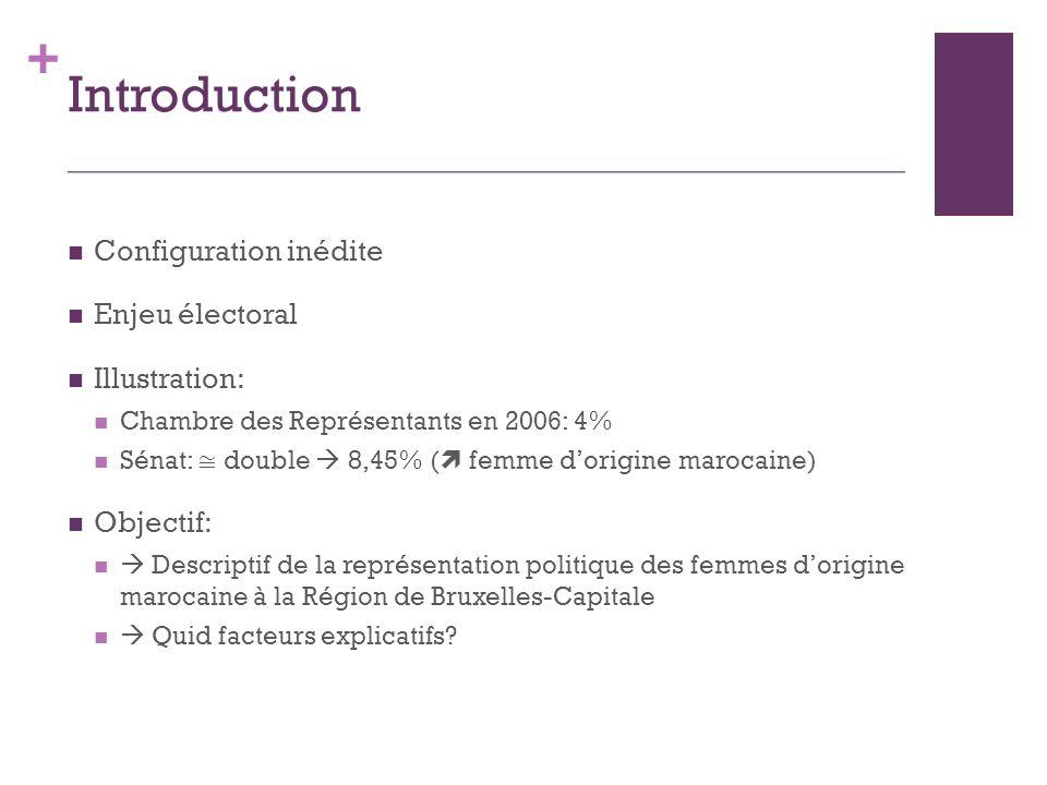 + Introduction Configuration inédite Enjeu électoral Illustration: Chambre des Représentants en 2006: 4% Sénat: double 8,45% ( femme dorigine marocain