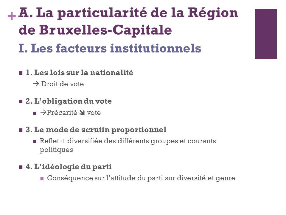 + A. La particularité de la Région de Bruxelles-Capitale 1. Les lois sur la nationalité Droit de vote 2. Lobligation du vote Précarité vote 3. Le mode