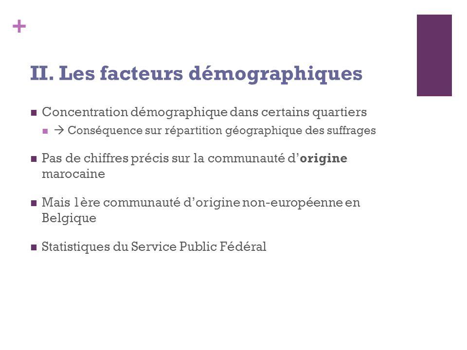 + Concentration démographique dans certains quartiers Conséquence sur répartition géographique des suffrages Pas de chiffres précis sur la communauté