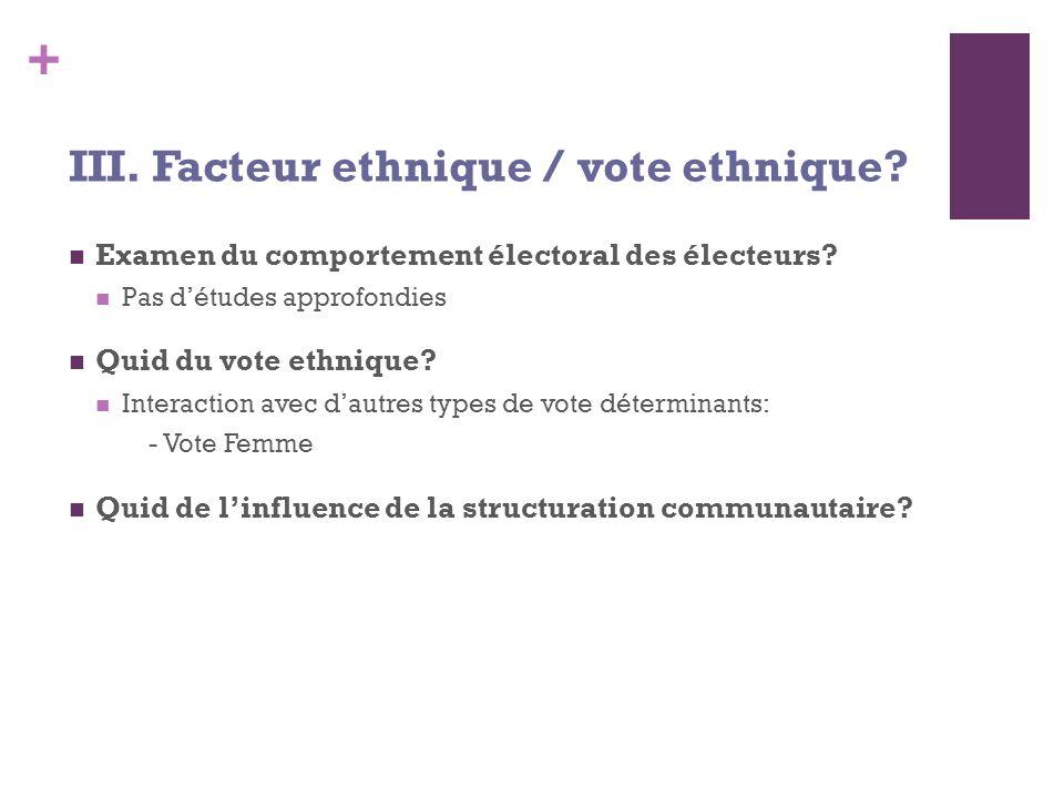 + Examen du comportement électoral des électeurs? Pas détudes approfondies Quid du vote ethnique? Interaction avec dautres types de vote déterminants: