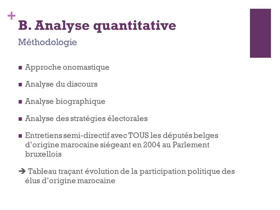 + B. Analyse quantitative Approche onomastique Analyse du discours Analyse biographique Analyse des stratégies électorales Entretiens semi-directif av