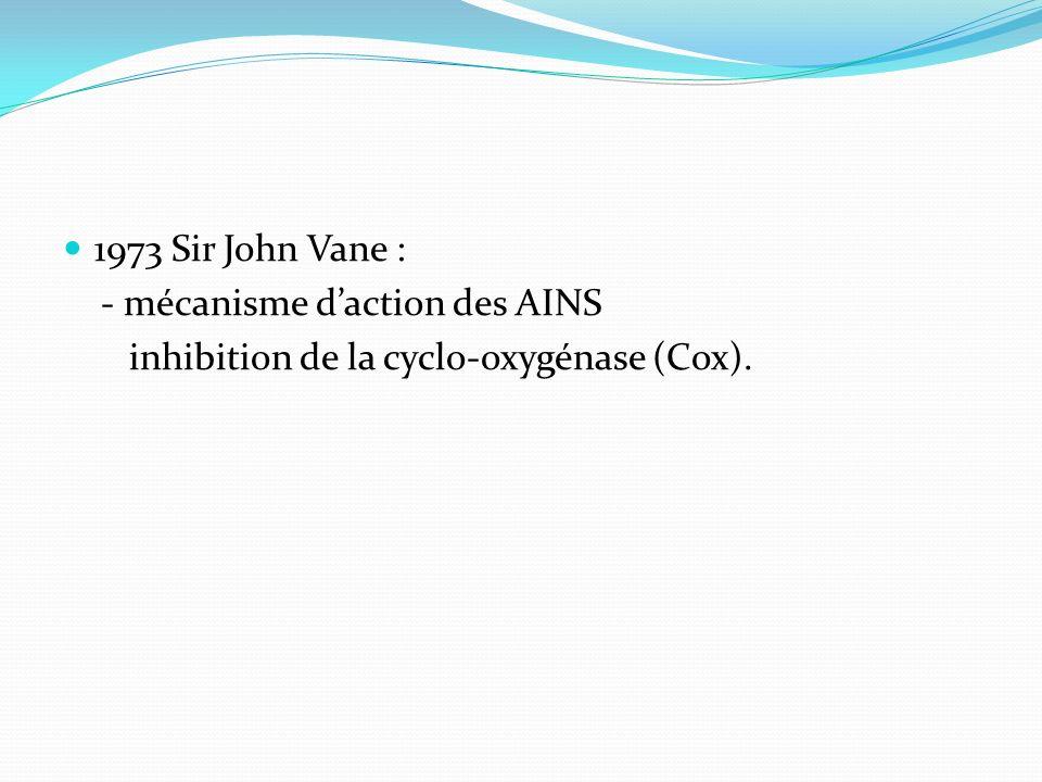 AINS COX des prostaglandines (PG) Vertus thérapeutiques Effets indésirables Même origine