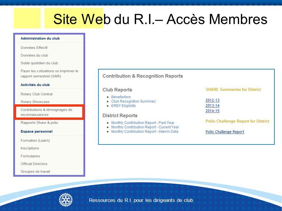 Ressources du R.I. pour les dirigeants de club Site Web du R.I.– Accès Membres