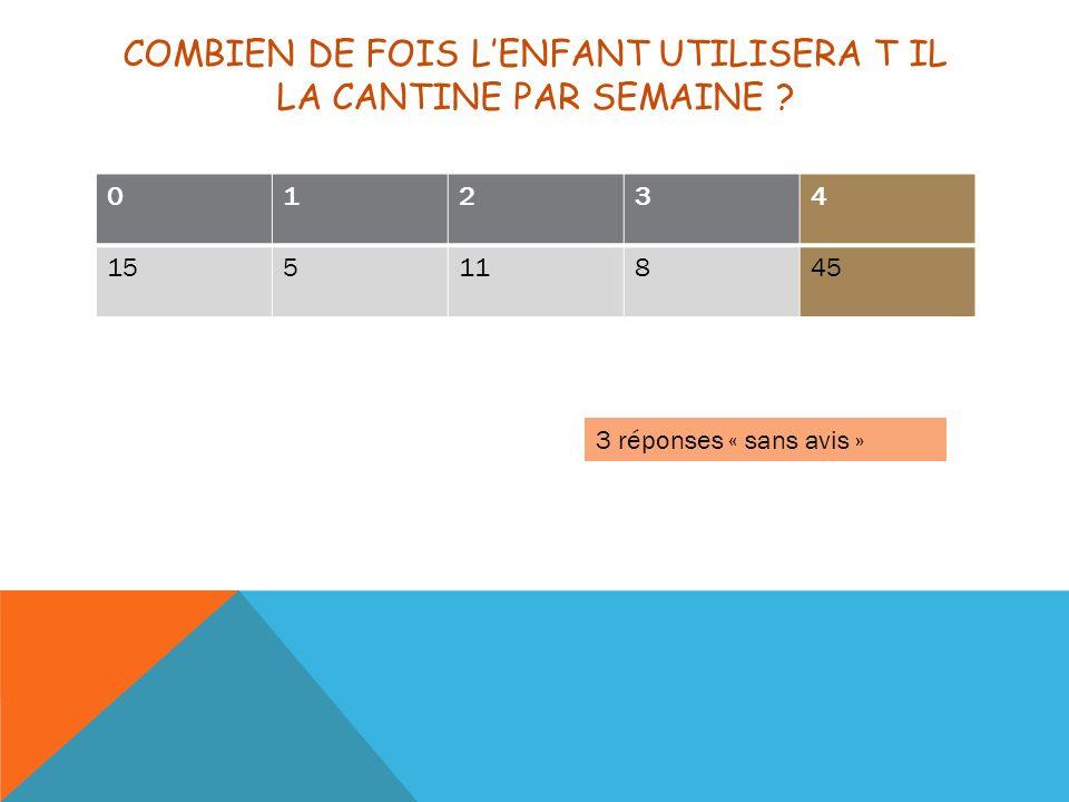 COMBIEN DE FOIS LENFANT UTILISERA T IL LA CANTINE PAR SEMAINE .