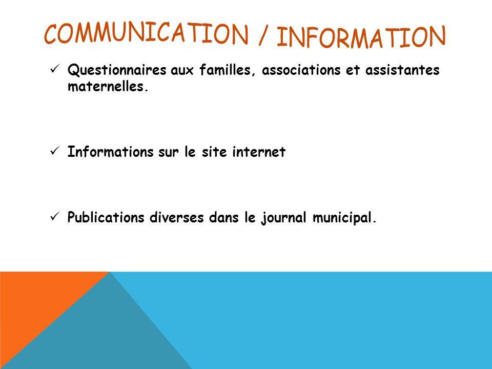 Questionnaires aux familles, associations et assistantes maternelles.