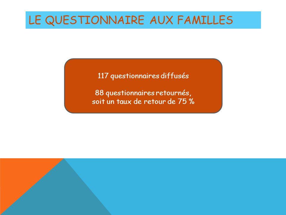LE QUESTIONNAIRE AUX FAMILLES