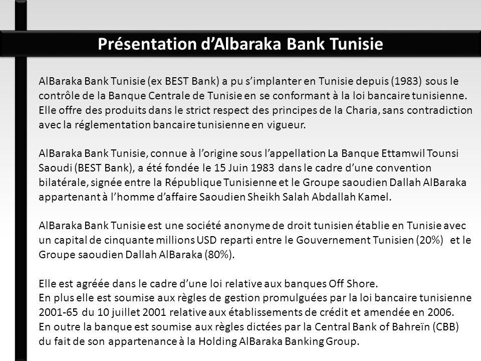AlBaraka Bank Tunisie (ex BEST Bank) a pu simplanter en Tunisie depuis (1983) sous le contrôle de la Banque Centrale de Tunisie en se conformant à la