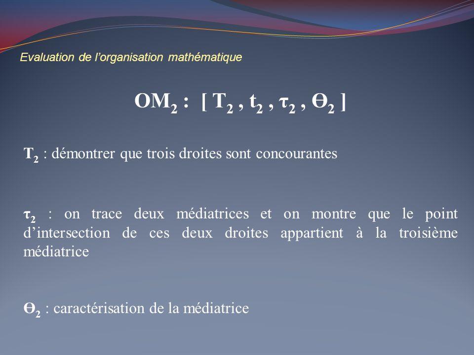 Evaluation de lorganisation mathématique OM 2 : [ T 2, t 2, τ 2, Ө 2 ] T 2 : démontrer que trois droites sont concourantes τ 2 : on trace deux médiatr