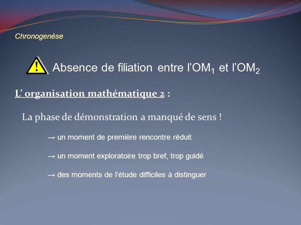 Chronogenèse La phase de démonstration a manqué de sens ! Absence de filiation entre lOM 1 et lOM 2 un moment de première rencontre réduit un moment e