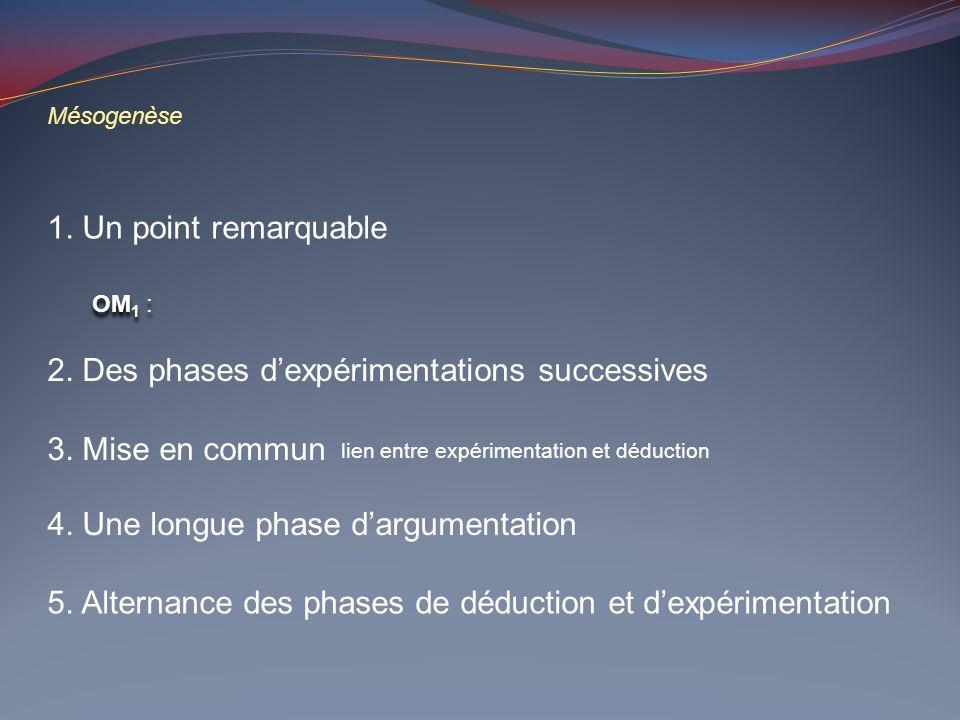 Mésogenèse 1. Un point remarquable 2. Des phases dexpérimentations successives 3. Mise en commun 4. Une longue phase dargumentation lien entre expérim