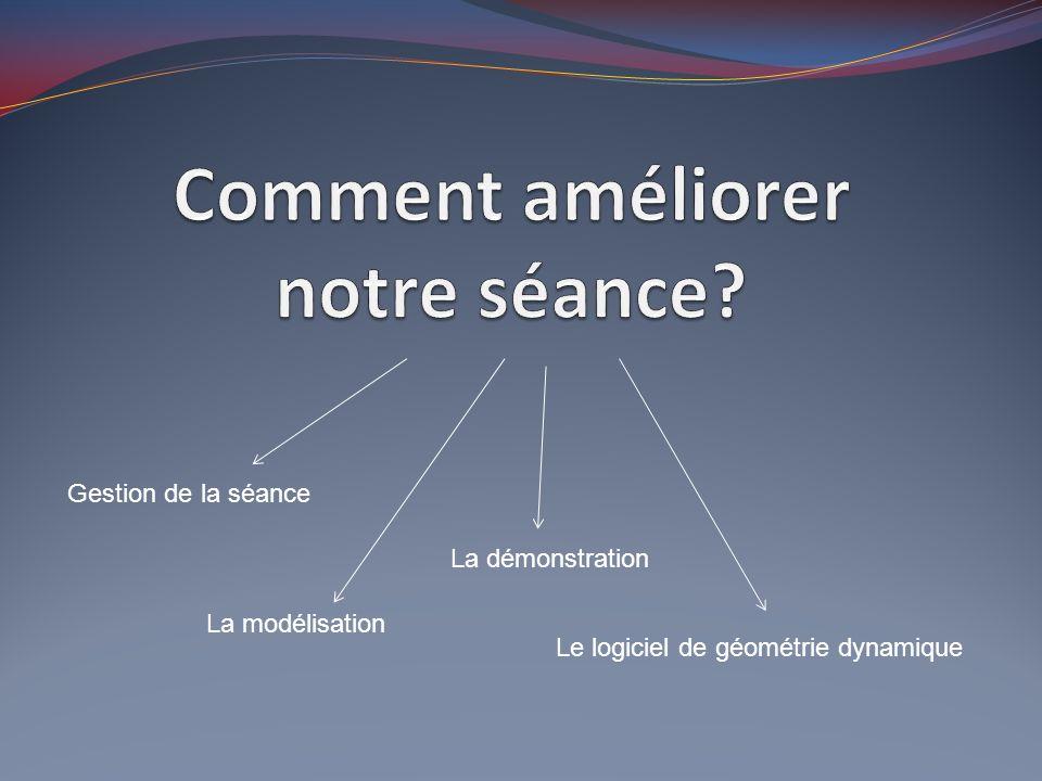 Gestion de la séance La modélisation La démonstration Le logiciel de géométrie dynamique