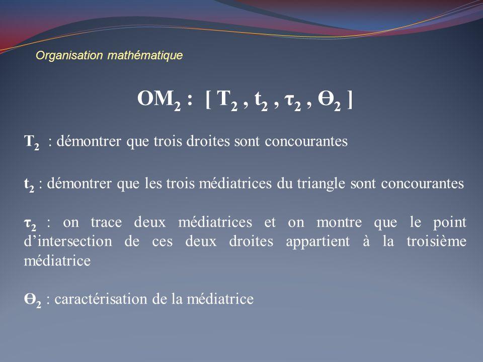 Organisation mathématique OM 2 : [ T 2, t 2, τ 2, Ө 2 ] T 2 : démontrer que trois droites sont concourantes t 2 : démontrer que les trois médiatrices