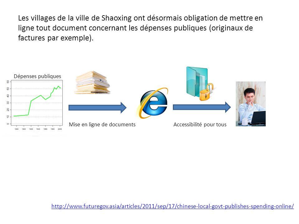 Les villages de la ville de Shaoxing ont désormais obligation de mettre en ligne tout document concernant les dépenses publiques (originaux de factures par exemple).