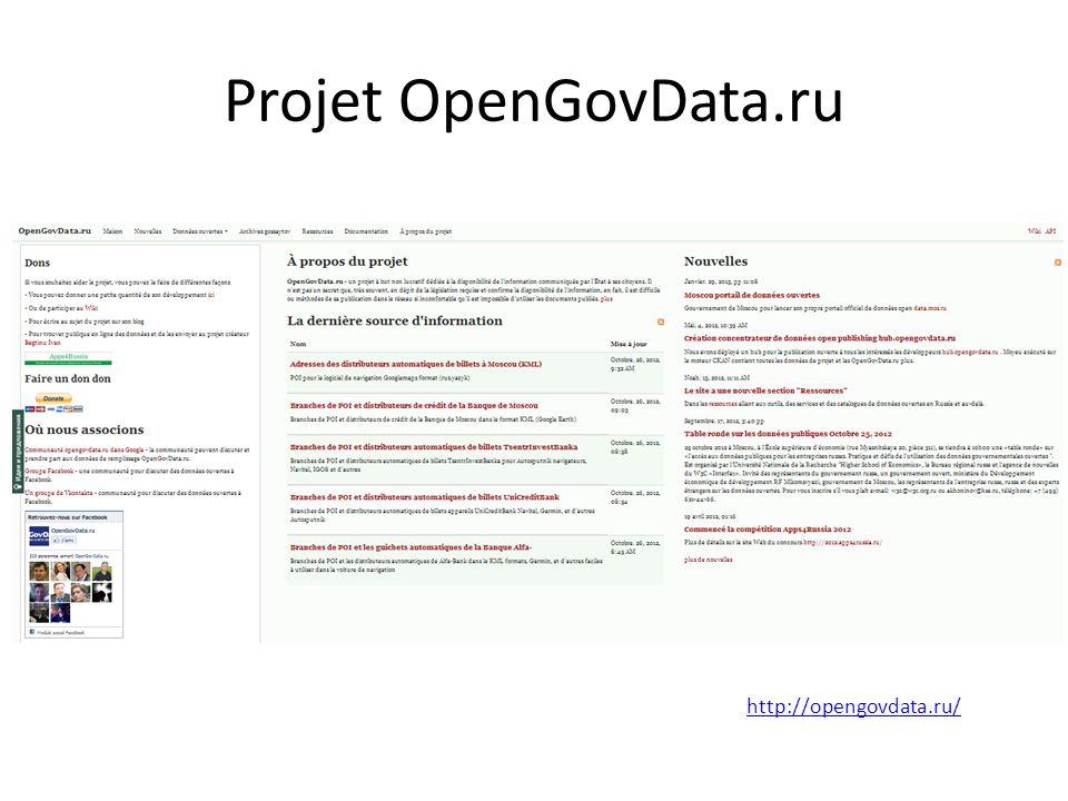 Le but de ce projet est de rendre les agences gouvernementales actives sur le sujet de lOpen Data, quelles mettent à disposition et relaient un maximum dinformations.Open Data Données Mise à disposition http://cybernautika.com/2012/05/22/russia-commits-to-open-data/http://cybernautika.com/2012/05/22/russia-commits-to-open-data/0