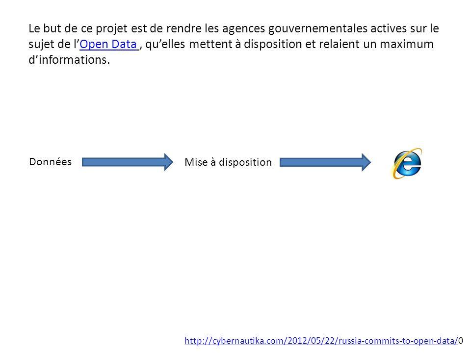 Dautres sites dOpen Data ont également été créés en Russie : zakupki.gov.ru : site qui fournit des informations sur les appels doffres.