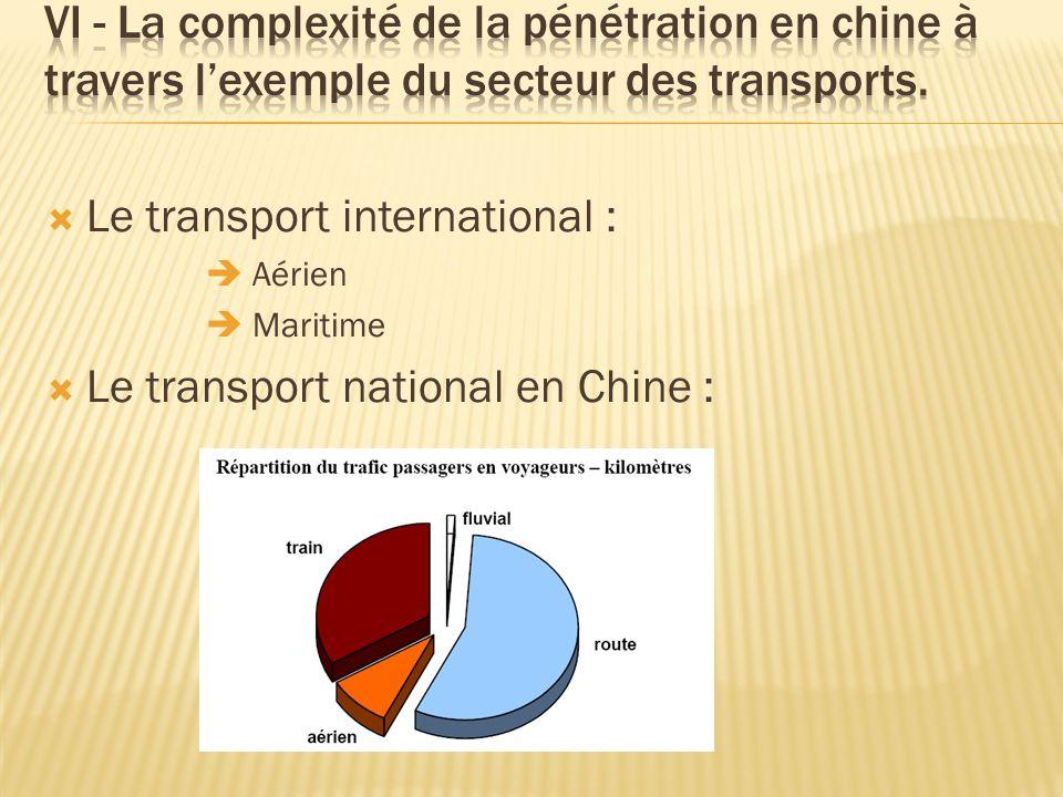 Le transport international : Aérien Maritime Le transport national en Chine :