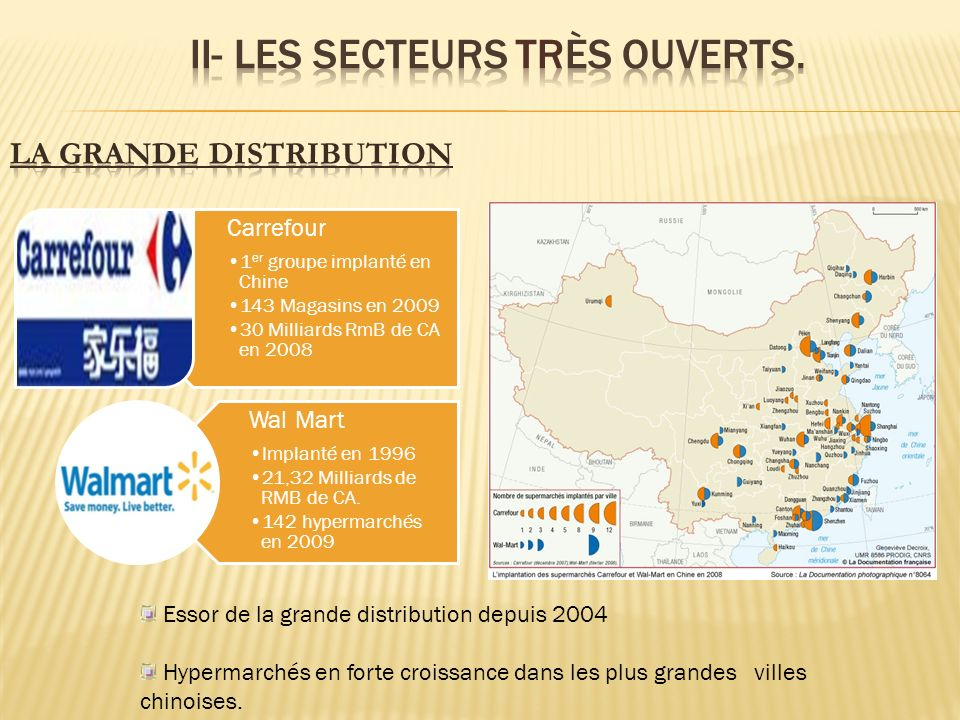 Carrefour 1 er groupe implanté en Chine 143 Magasins en 2009 30 Milliards RmB de CA en 2008 Wal Mart Implanté en 1996 21,32 Milliards de RMB de CA.