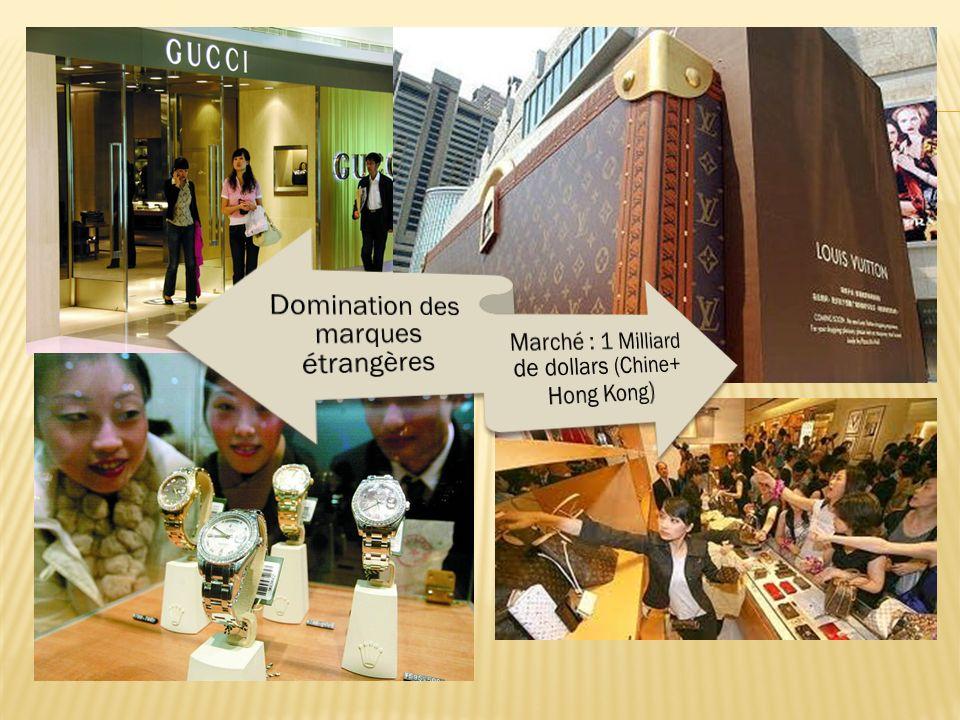 3 ème marché mondial du luxe Marché en constante progression 46 Maisons françaises LOCALISATION STRATEGIQUE