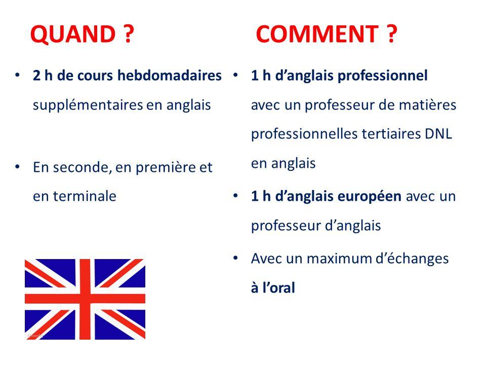 QUAND ? 2 h de cours hebdomadaires supplémentaires en anglais En seconde, en première et en terminale COMMENT ? 1 h danglais professionnel avec un pro
