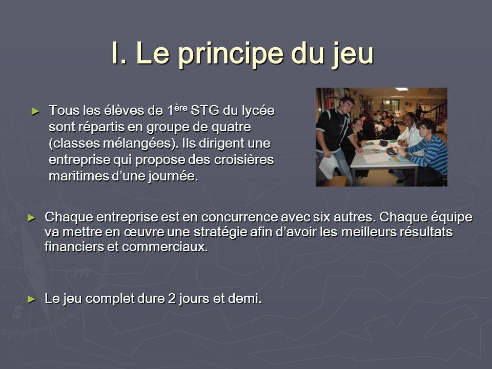 I. Le principe du jeu Tous les élèves de 1 ère STG du lycée sont répartis en groupe de quatre (classes mélangées). Ils dirigent une entreprise qui pro