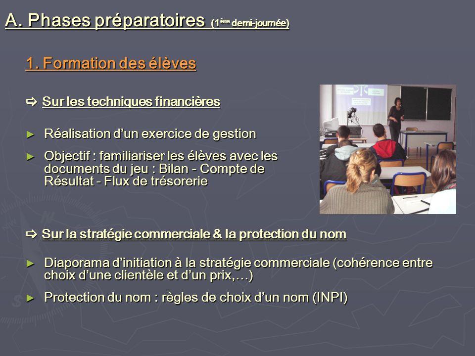 1. Formation des élèves Sur les techniques financières Sur les techniques financières Réalisation dun exercice de gestion Réalisation dun exercice de