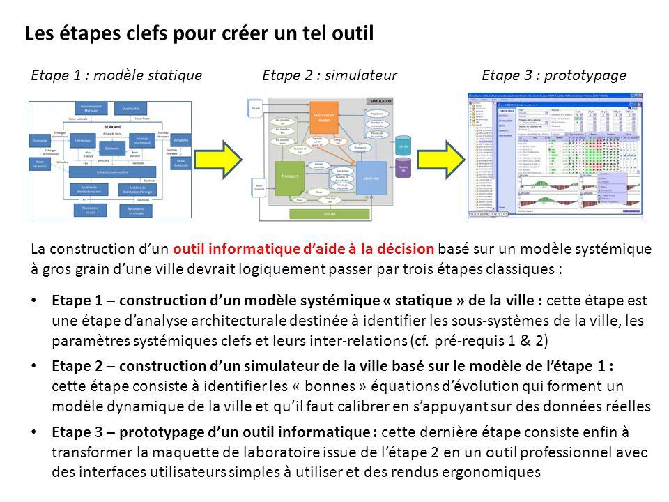 Les étapes clefs pour créer un tel outil Etape 1 : modèle statiqueEtape 2 : simulateurEtape 3 : prototypage La construction dun outil informatique dai
