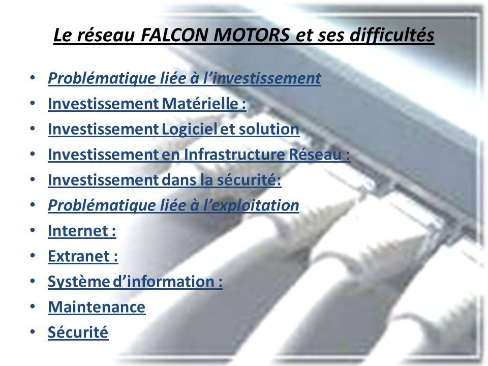Le réseau FALCON MOTORS et ses difficultés Problématique liée à linvestissement Investissement Matérielle : Investissement Logiciel et solution Invest