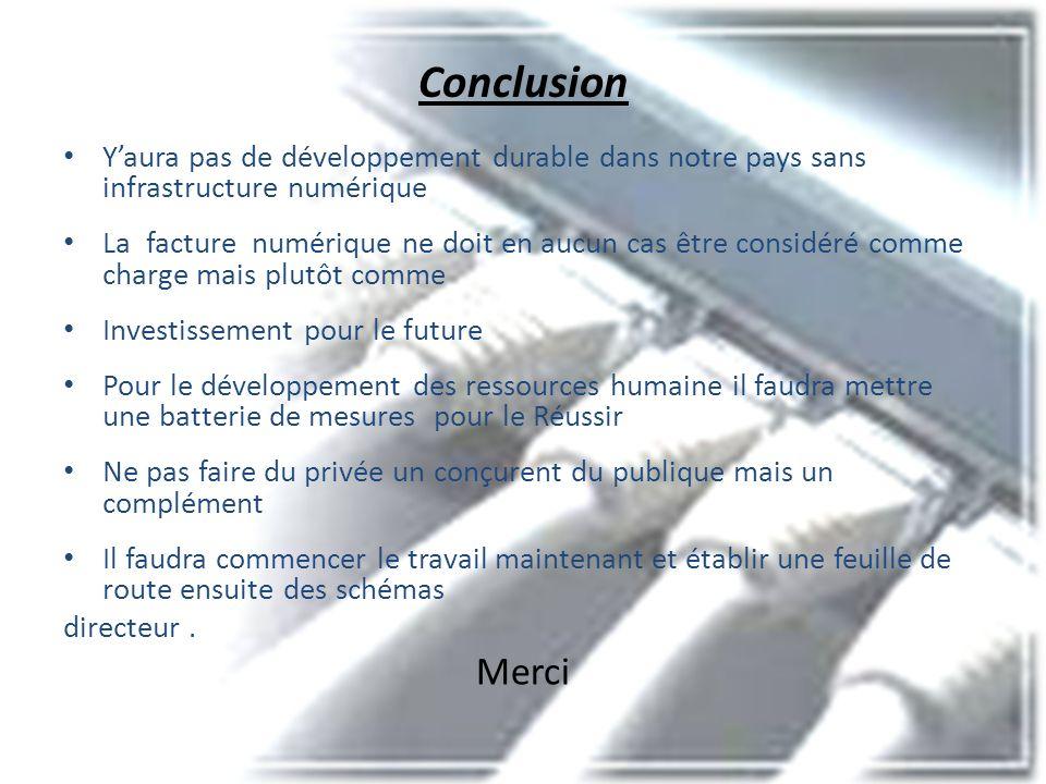 Conclusion Yaura pas de développement durable dans notre pays sans infrastructure numérique La facture numérique ne doit en aucun cas être considéré c