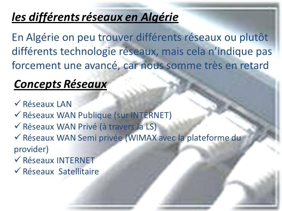 les différents réseaux en Algérie En Algérie on peu trouver différents réseaux ou plutôt différents technologie réseaux, mais cela nindique pas forcem