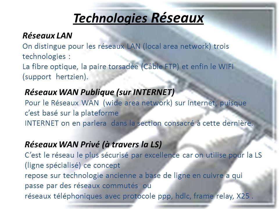 Réseaux WAN (WIMAX avec la plateforme du provider) Pourquoi citer ce concept, car le provider ici en Algérie (Anwarnet ) dispose de ça propre plateforme Interconnexion entre BTS, donc autant quentreprise on a le choix entre over INTERNET ou juste en boucle locale Réseaux INTERNET Pour le réseau INTERNET il faut savoir que nous avons une technologie très en retard et quon peine à avancé en dispose de liaison RTC ADSL seulement, il faut retenir aussi que ces deux technologies sont posé sur un support de câble en cuivre en majorité.
