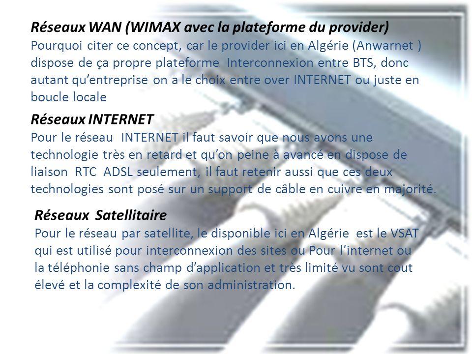 Réseaux WAN (WIMAX avec la plateforme du provider) Pourquoi citer ce concept, car le provider ici en Algérie (Anwarnet ) dispose de ça propre platefor