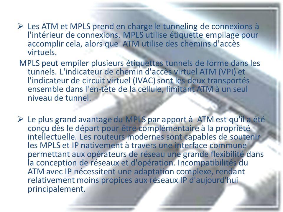 Les ATM et MPLS prend en charge le tunneling de connexions à l'intérieur de connexions. MPLS utilise étiquette empilage pour accomplir cela, alors que
