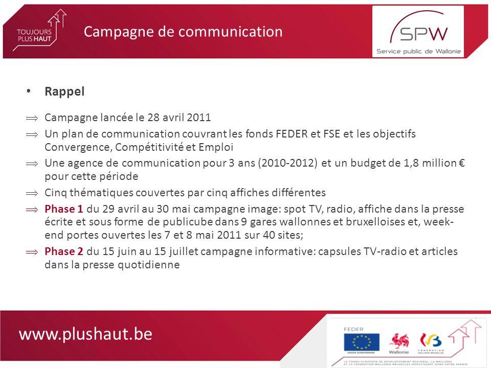 www.plushaut.be Rappel Campagne lancée le 28 avril 2011 Un plan de communication couvrant les fonds FEDER et FSE et les objectifs Convergence, Compéti