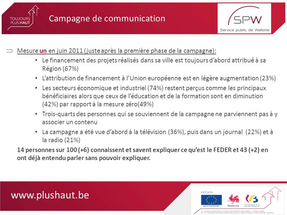 www.plushaut.be Mesure un en juin 2011 (juste après la première phase de la campagne): Le financement des projets réalisés dans sa ville est toujours