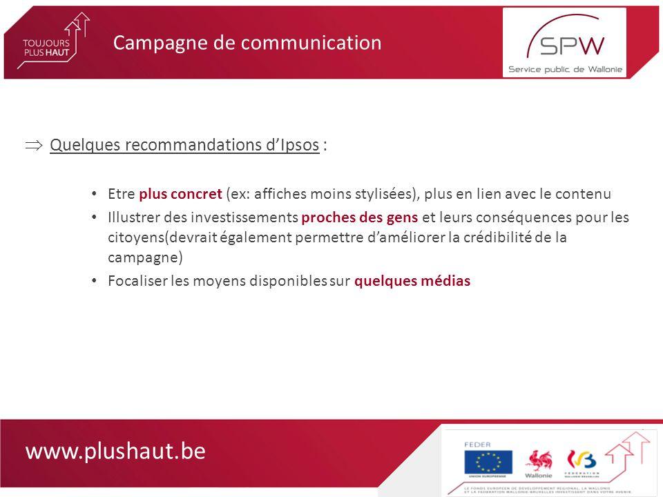 www.plushaut.be Quelques recommandations dIpsos : Etre plus concret (ex: affiches moins stylisées), plus en lien avec le contenu Illustrer des investi