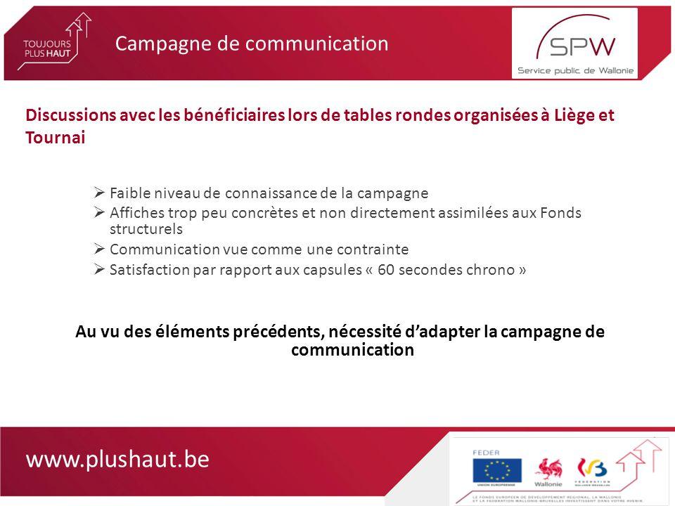 www.plushaut.be Campagne de communication Discussions avec les bénéficiaires lors de tables rondes organisées à Liège et Tournai Faible niveau de conn