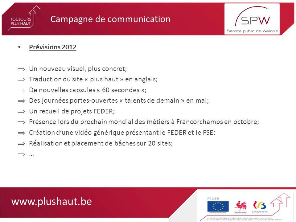 www.plushaut.be Campagne de communication Prévisions 2012 Un nouveau visuel, plus concret; Traduction du site « plus haut » en anglais; De nouvelles c