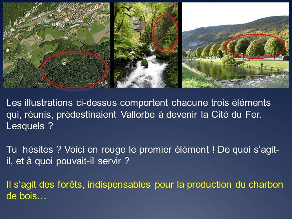Les illustrations ci-dessus comportent chacune trois éléments qui, réunis, prédestinaient Vallorbe à devenir la Cité du Fer. Lesquels ? Tu hésites ? V