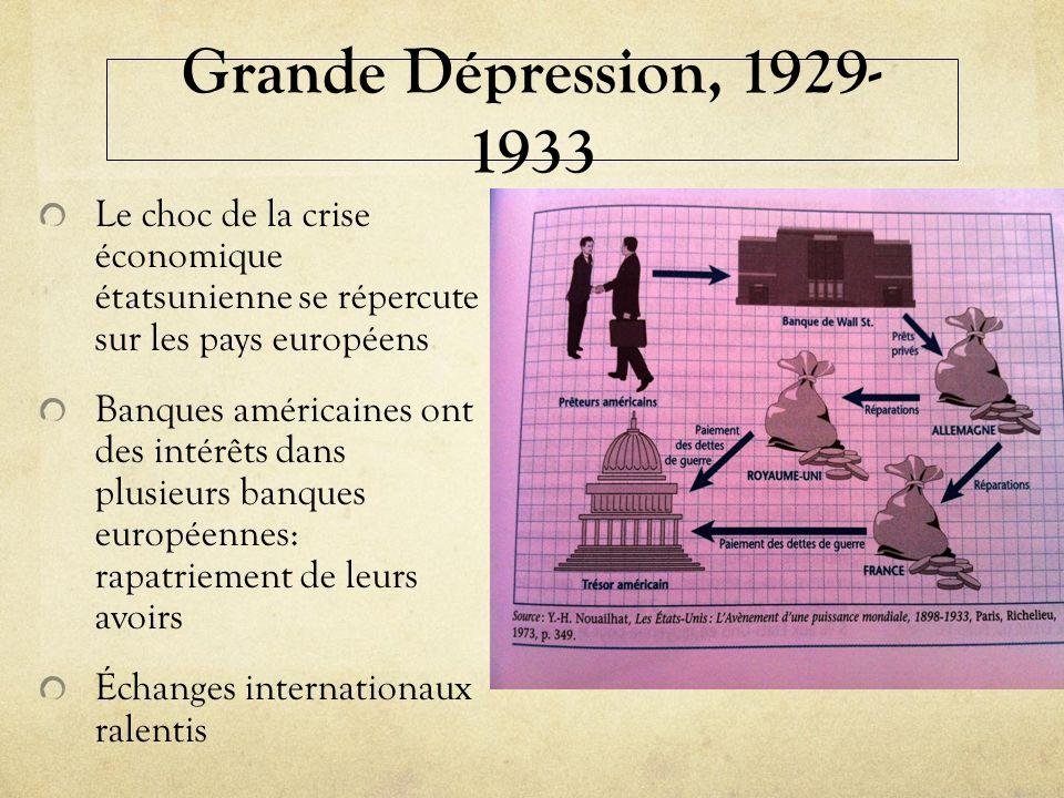 Grande Dépression, 1929- 1933 Le choc de la crise économique étatsunienne se répercute sur les pays européens Banques américaines ont des intérêts dan
