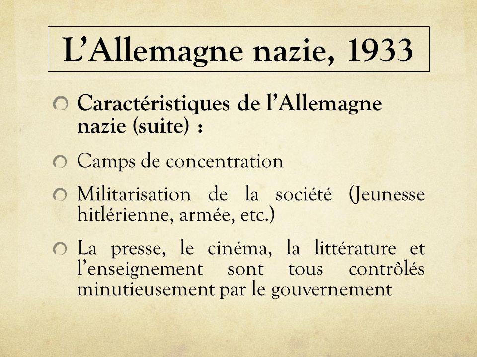 LAllemagne nazie, 1933 Caractéristiques de lAllemagne nazie (suite) : Camps de concentration Militarisation de la société (Jeunesse hitlérienne, armée