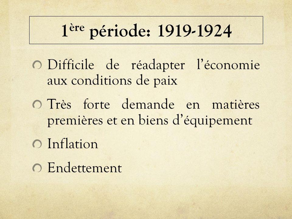 1 ère période: 1919-1924 Difficile de réadapter léconomie aux conditions de paix Très forte demande en matières premières et en biens déquipement Infl