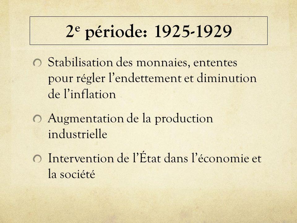 2 e période: 1925-1929 Stabilisation des monnaies, ententes pour régler lendettement et diminution de linflation Augmentation de la production industr