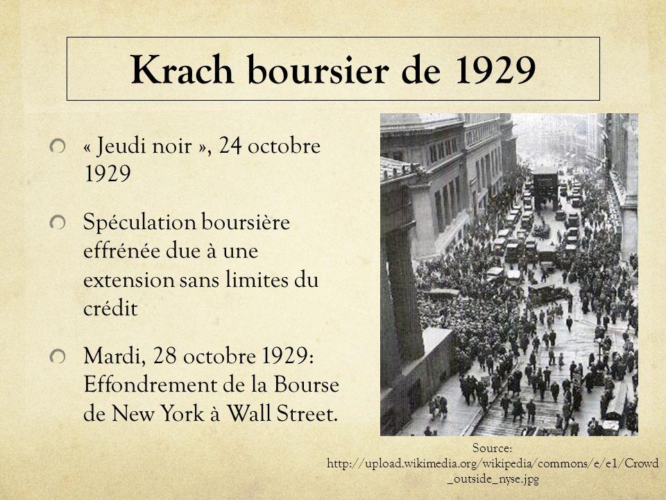 Krach boursier de 1929 « Jeudi noir », 24 octobre 1929 Spéculation boursière effrénée due à une extension sans limites du crédit Mardi, 28 octobre 192