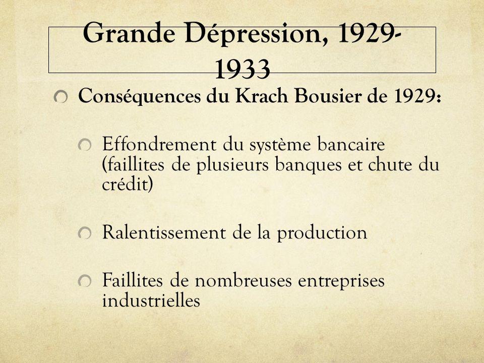Grande Dépression, 1929- 1933 Le choc de la crise économique étatsunienne se répercute sur les pays européens Banques américaines ont des intérêts dans plusieurs banques européennes: rapatriement de leurs avoirs Échanges internationaux ralentis