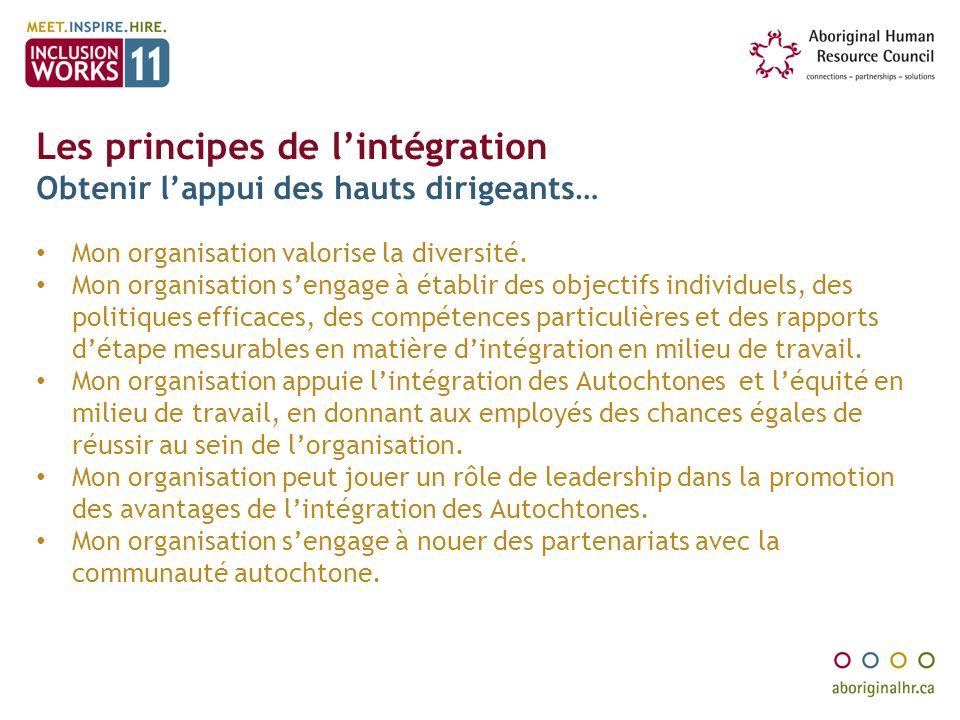 Les principes de lintégration Obtenir lappui des hauts dirigeants… Mon organisation valorise la diversité.