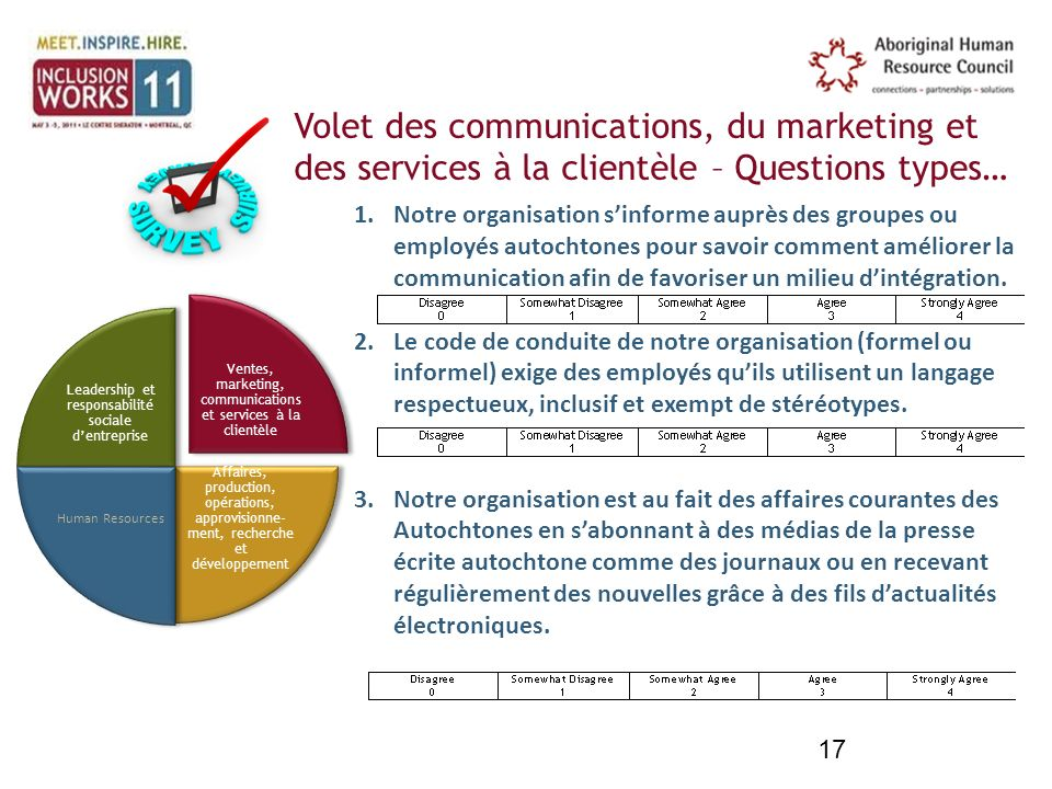 Volet des communications, du marketing et des services à la clientèle – Questions types… 17 Ventes, marketing, communications et services à la clientè