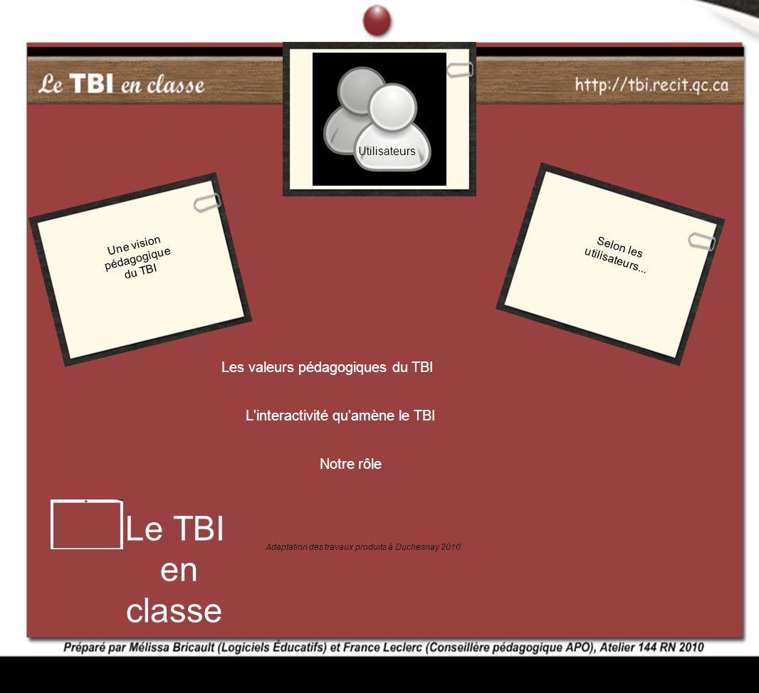 Selon les utilisateurs... Une vision pédagogique du TBI Le TBI en classe Utilisateurs Les valeurs pédagogiques du TBI L'interactivité qu'amène le TBI
