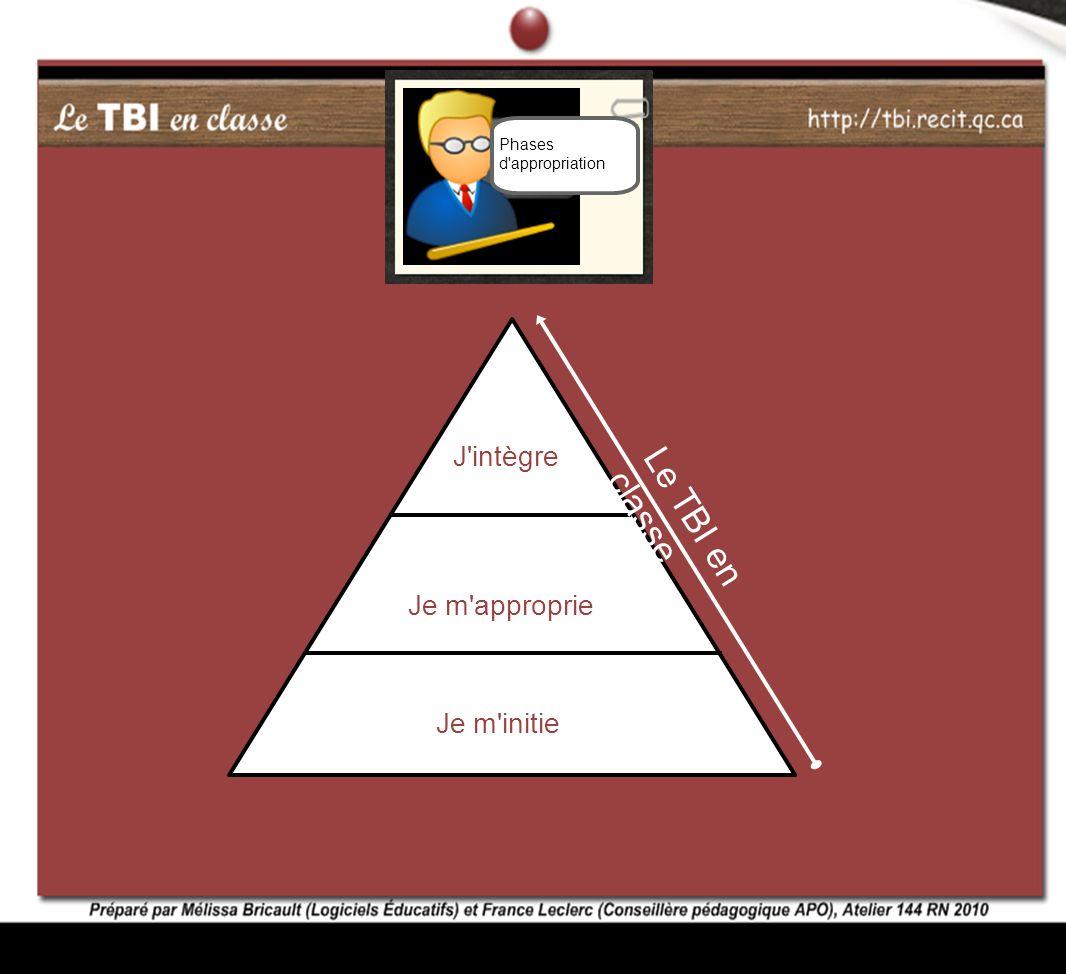 Le TBI en classe Je m'initie Je m'approprie J'intègre Phases d'appropriation